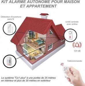 Équiper la maison d'un système d'alarme